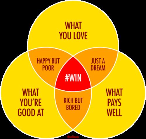 Stappenplan voor een gelukkig leven