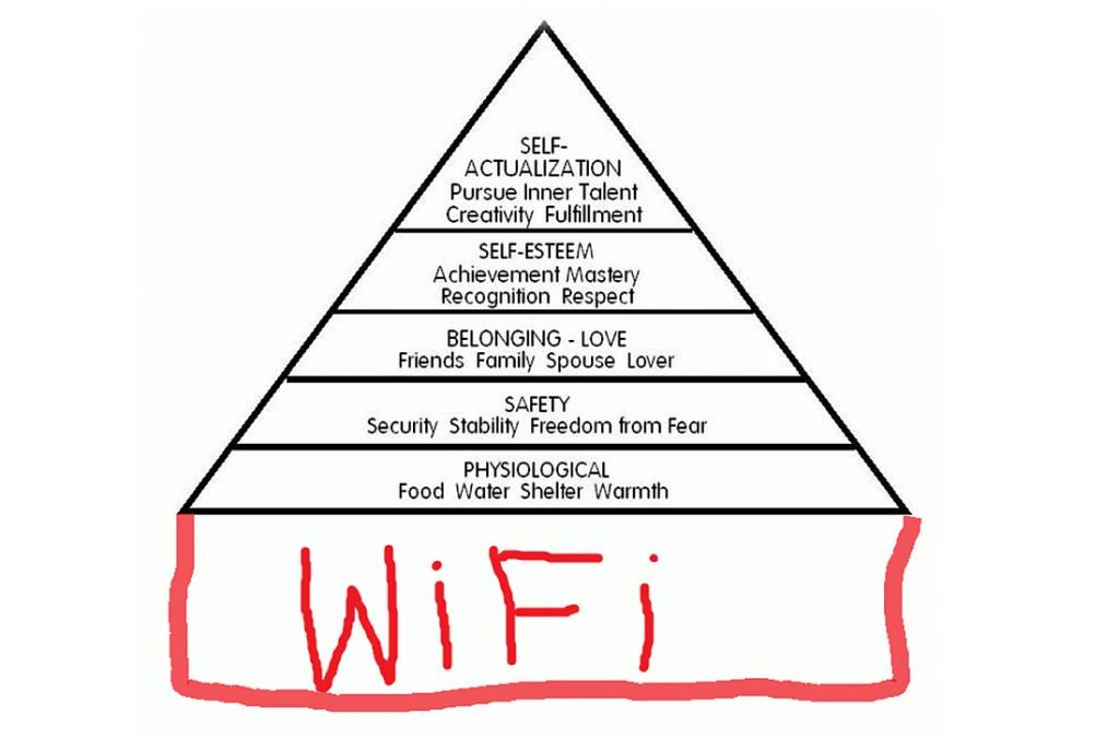 Abraham Maslow & Wifi